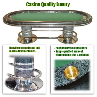 How Much Do Poker Room Tables Cost